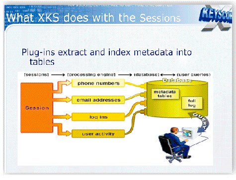 Slideshow zum NSA-Tool XKeyscore (Abbildung: NSA)