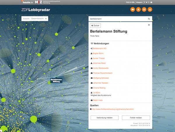 Lobbyradar-Bertelsmann-Stiftung