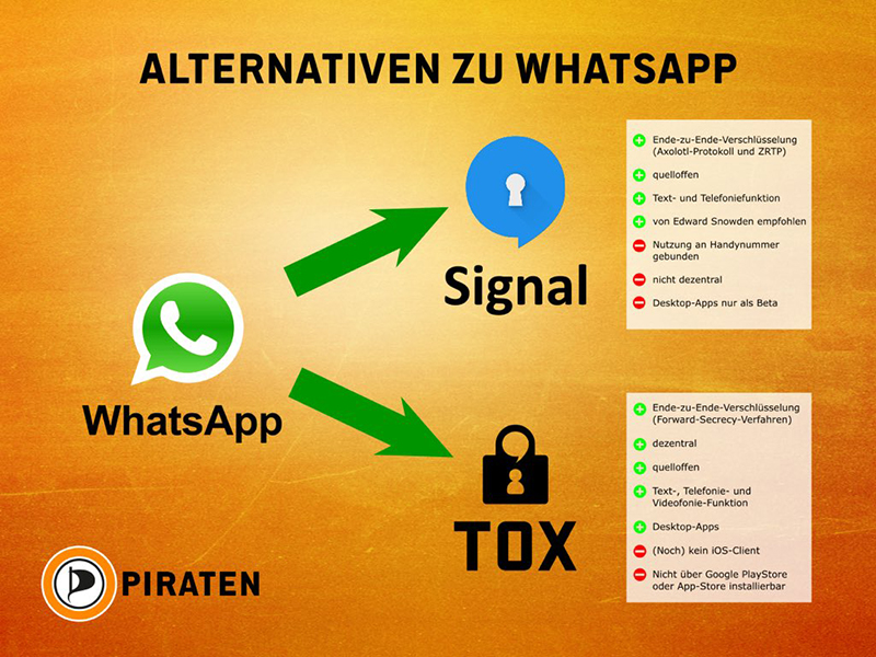 WHATTSAPP-PIRATEN - BILD - Holger Gier CC BY SA