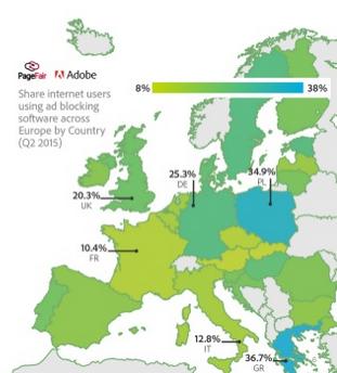 In Europa sind Polen und Griechen Vielblocker. Quelle: Ad Blocking Report 2016